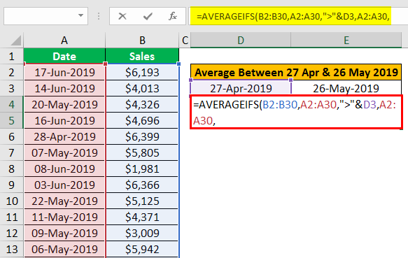 AVERAGEIFS Function in Excel example 2.7