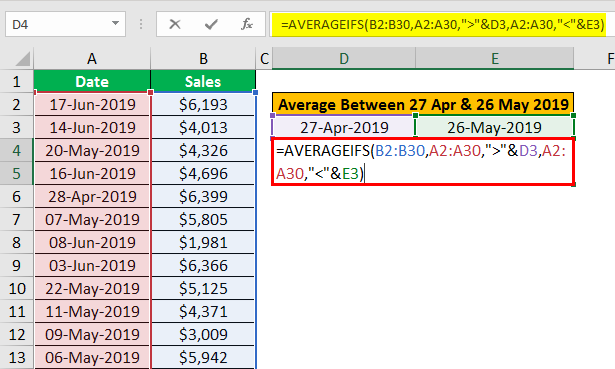 AVERAGEIFS Function in Excel example 2.8
