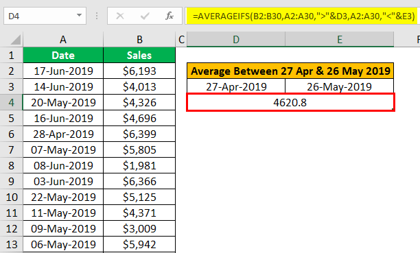 AVERAGEIFS Function in Excel example 2.9