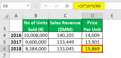 breakeven analysis example 2.1