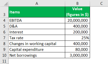 free cash flow from EBITDA example 1.2