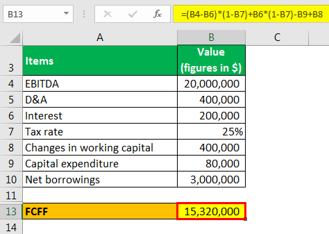 free cash flow from EBITDA example 1.3