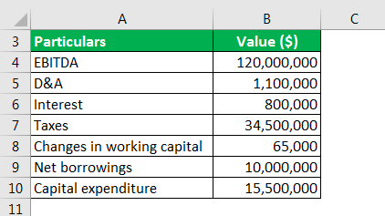 free cash flow from EBITDA example 2.1