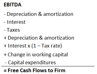 free cash flow to firm formula