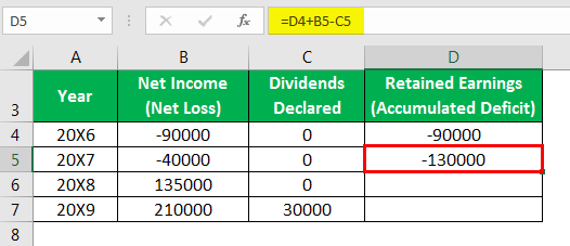 statement of retained earnings example 2.3