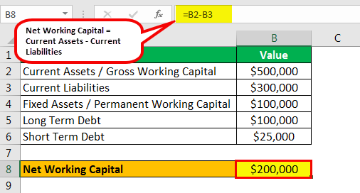 working Capital Example 1.2