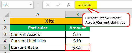 Accounting Liability Example 1