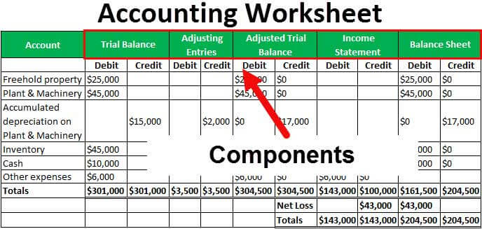 Accounting Worksheet (Definition) | Example of Accounting ...