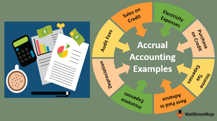 Accrual Accounting Examples