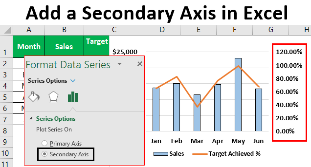 Add a Secondary Axis in Excel