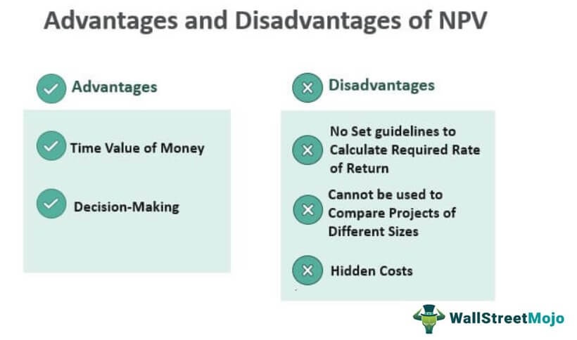 Advantages and Disadvantages of NPV