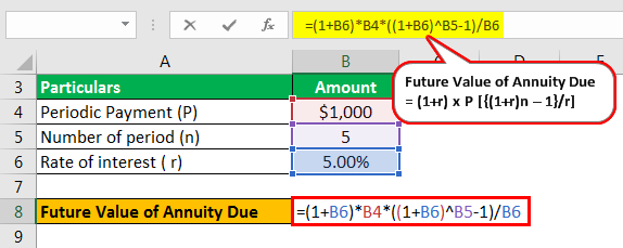 Annuity Due Formula Example 1.2