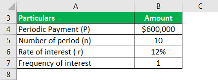 Annuity Due Formula Example 2.1