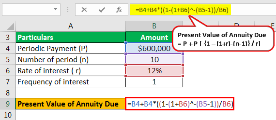 Annuity Due Formula Example 2.2
