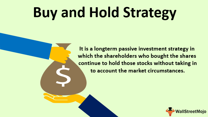 Buy-And-Hold-Strategy