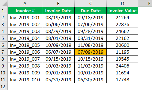 Conditional Formatting for Dates Example 1.6