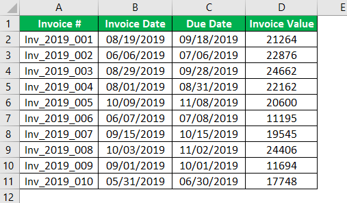 Conditional Formatting for Dates Example 1
