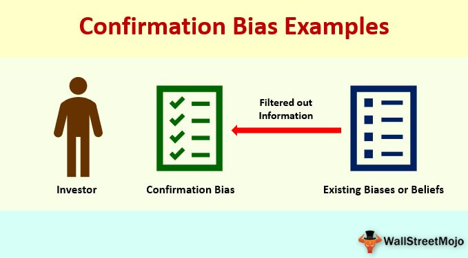 Confirmation Bias Examples