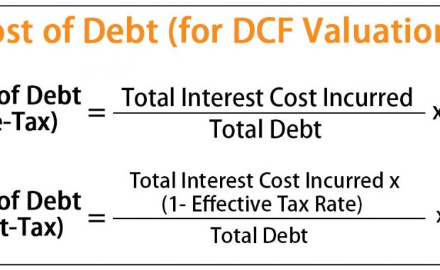 Cost of Debt (for DCF Valuation)