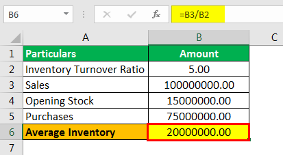 Cost of Sales Formula Example 2.1png