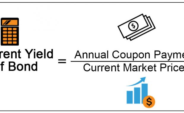 Current Yield of Bond