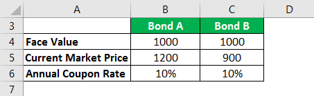 Current Yield of Bond Example 1.1
