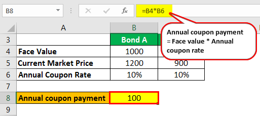 Current Yield of Bond Example 1.2