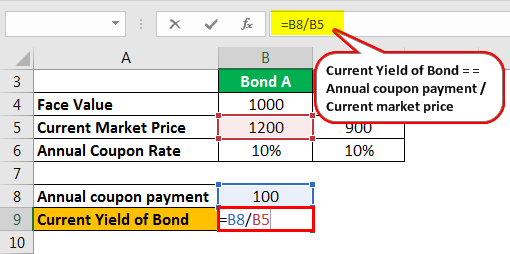Current Yield of Bond Example 1.3
