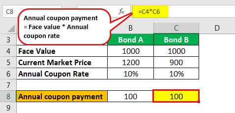 Current Yield of Bond Example 1.4