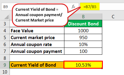 Current Yield of Bond Example 2.2