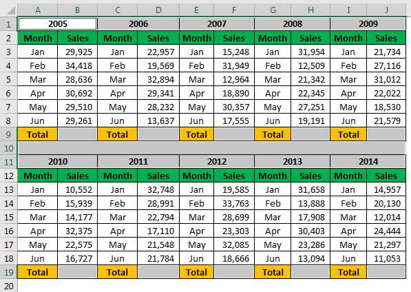 Excel Hacks Example 1-5