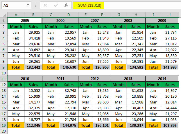 Excel Hacks Example 1-6