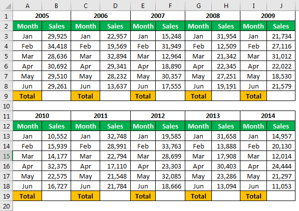 Excel Hacks Example 1