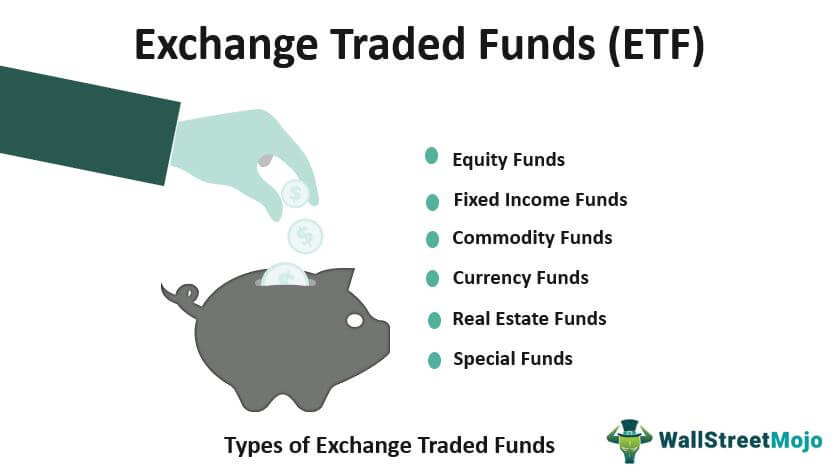Exchange Traded Funds-(ETF)