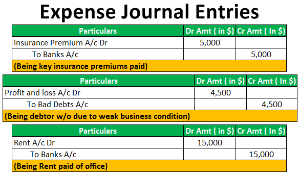 Expense Journal Entries