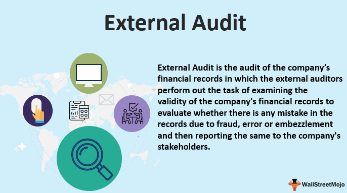 External-Audit