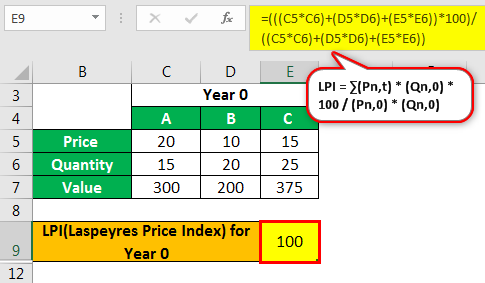 Fisher Index Example 1-1.png