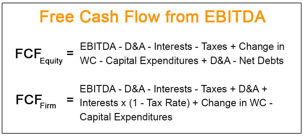 Free Cash Flow from EBITDA