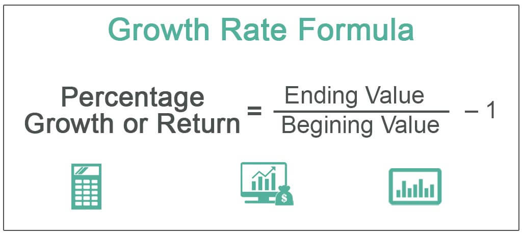 Growth-Rate-Formula