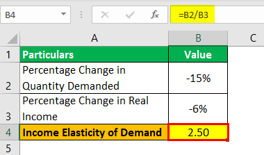 Income Elasticity of Demand Formula Example 1.2
