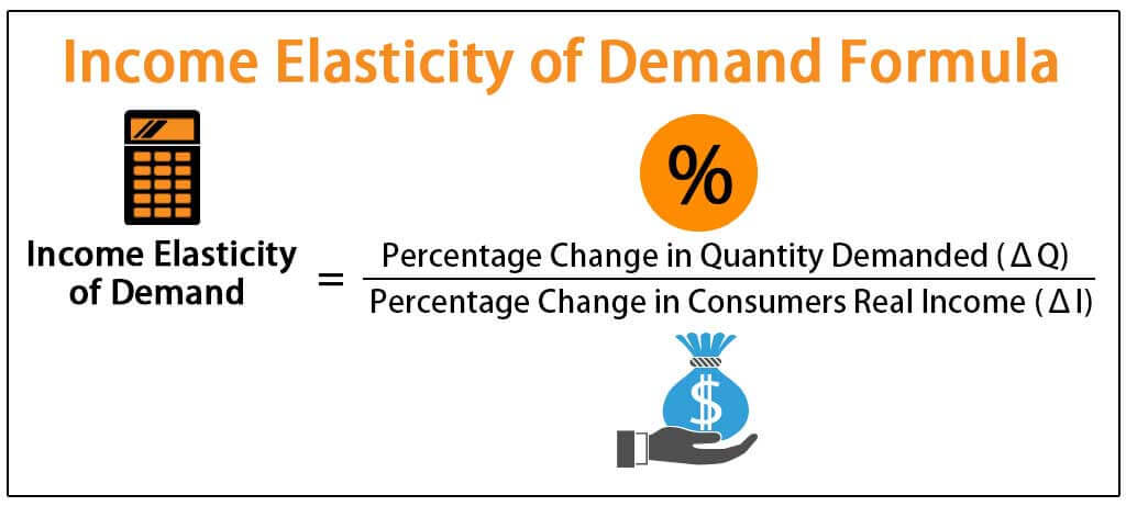 Income Elasticity of Demand Formula