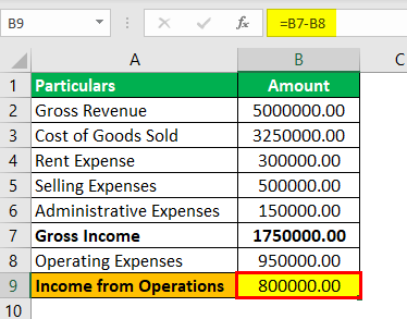 Income from Operations Formula Example 1.2