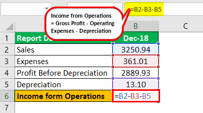 Income from Operations Formula Example 2.3