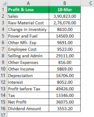 Income from Operations Formula Example 3