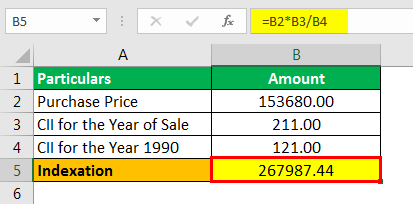 Indexation Formula Example 2.2png