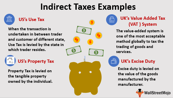 Indirect Taxes Examples