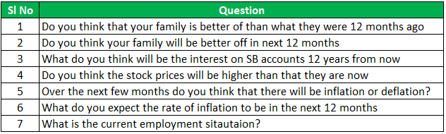 Inflation Expectations Example 2