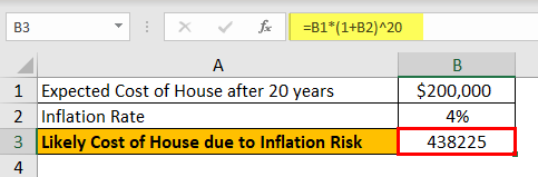 Inflation Risk Example 1-1