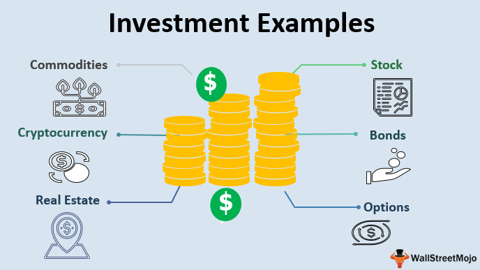 Investment-Examples