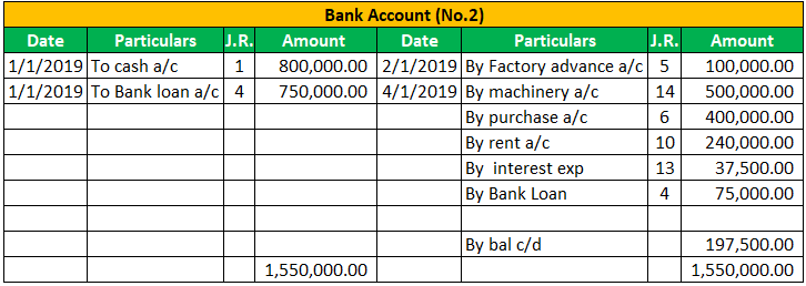 Ledger Account Example 2-3